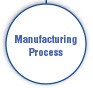 Manufacturing Composite Structures